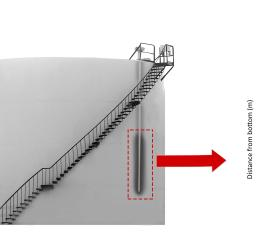 Energy_Oil_Gas_Technology_Rocsole_Tank_Profiler_Probe_Measure_Monitor_Emulsion_Sludge_Fluids_Safety_1